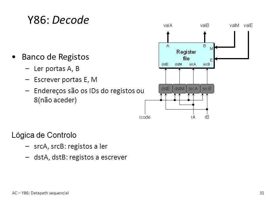 Y86: Decode AC – Y86: Datapath sequencial31 Banco de Registos –Ler portas A, B –Escrever portas E, M –Endereços são os IDs do registos ou 8(não aceder