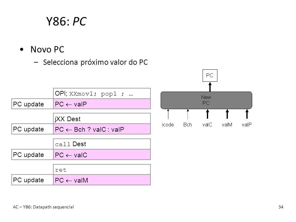Y86: PC AC – Y86: Datapath sequencial34 Novo PC –Selecciona próximo valor do PC OPl; XXmovl; popl ; … jXX Dest call Dest ret PC valP PC update PC Bch