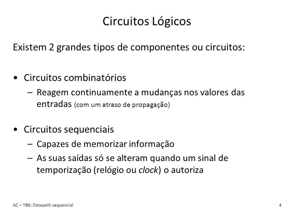 Circuitos Lógicos Existem 2 grandes tipos de componentes ou circuitos: Circuitos combinatórios –Reagem continuamente a mudanças nos valores das entrad