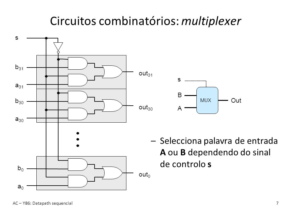 Instrução Y86: rmmovl AC – Y86: Datapath sequencial18 Fetch –Ler 6 bytes icode:ifun ; rA:rB ; valC –Calcular próximo PC valP = PC + 6 Decode –Ler registos valA = R[rA] valB = R[rB] Execute –Calcular endereço valE = valB + valC Memory –Escrever na memória M 4 [valE] = valA Write back –Nada a fazer PC Update –Incrementar PC PC = valP rmmovl rA, D ( rB) 40 rArB D