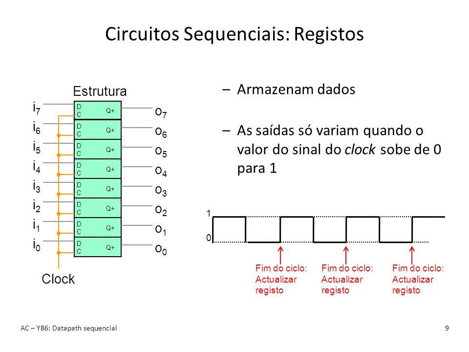 Instrução Y86: popl AC – Y86: Datapath sequencial20 popl rA b0 rA 8 Fetch –Ler 2 bytes icode:ifun ; rA:rB –Calcular próximo PC valP = PC + 2 Decode –Ler registos valA = R[%esp] valB = R[%esp] Execute –Calcular próximo topo da pilha valE = valB + 4 Memory –Ler da memória valM = M 4 [valA] Write back –Escrever no registo R[rA] = valM R[%esp] = valE PC Update –Incrementar PC PC = valP