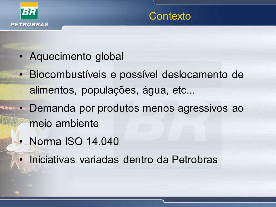 Contexto Aquecimento global Biocombustíveis e possível deslocamento de alimentos, populações, água, etc... Demanda por produtos menos agressivos ao me