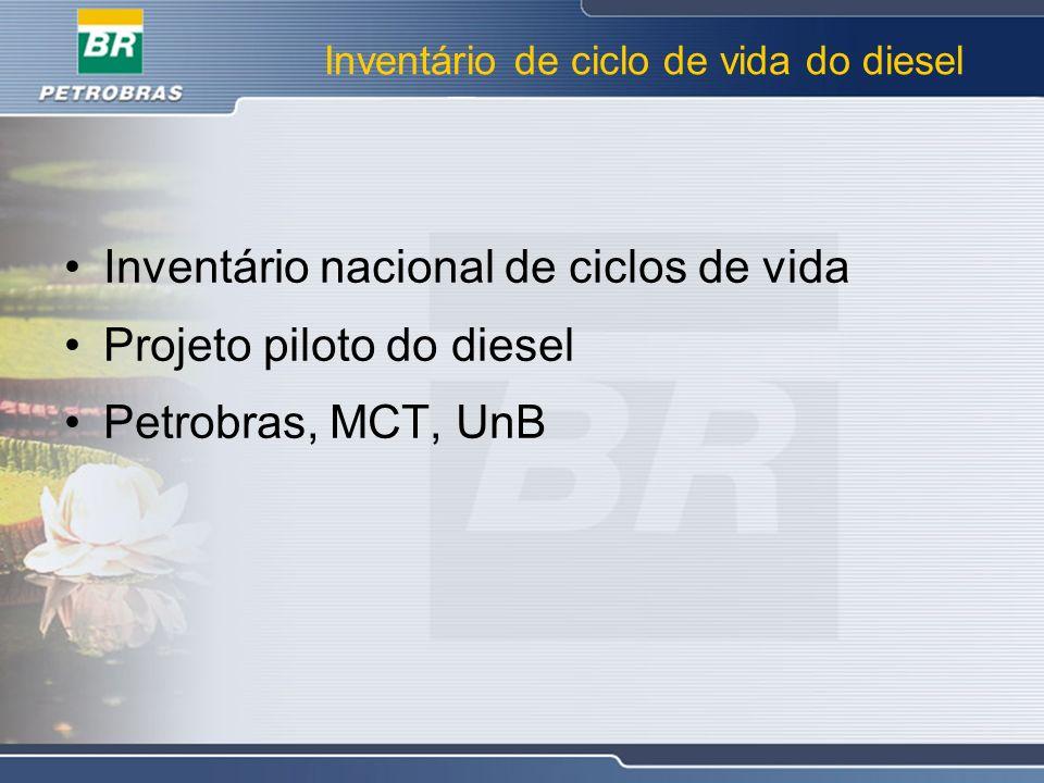 Inventário de ciclo de vida do diesel Inventário nacional de ciclos de vida Projeto piloto do diesel Petrobras, MCT, UnB