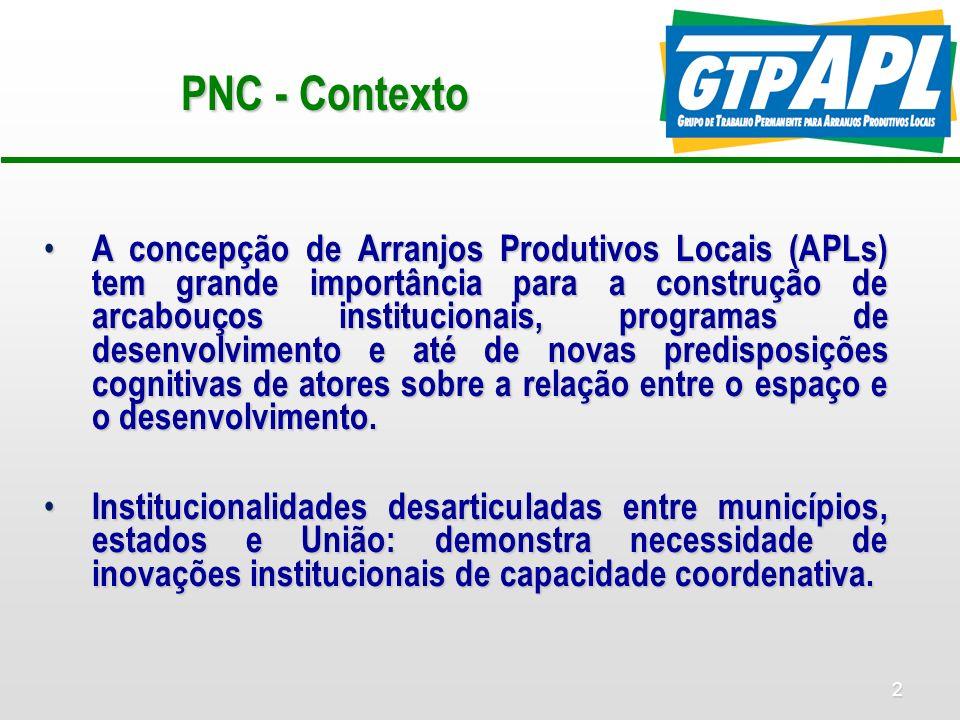 2 PNC - Contexto A concepção de Arranjos Produtivos Locais (APLs) tem grande importância para a construção de arcabouços institucionais, programas de