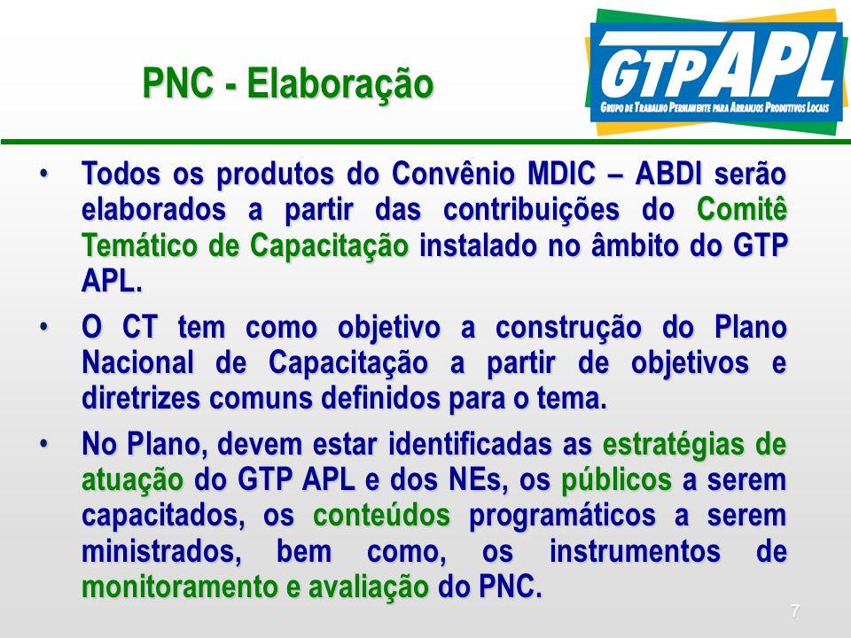 7 PNC - Elaboração Todos os produtos do Convênio MDIC – ABDI serão elaborados a partir das contribuições do Comitê Temático de Capacitação instalado n