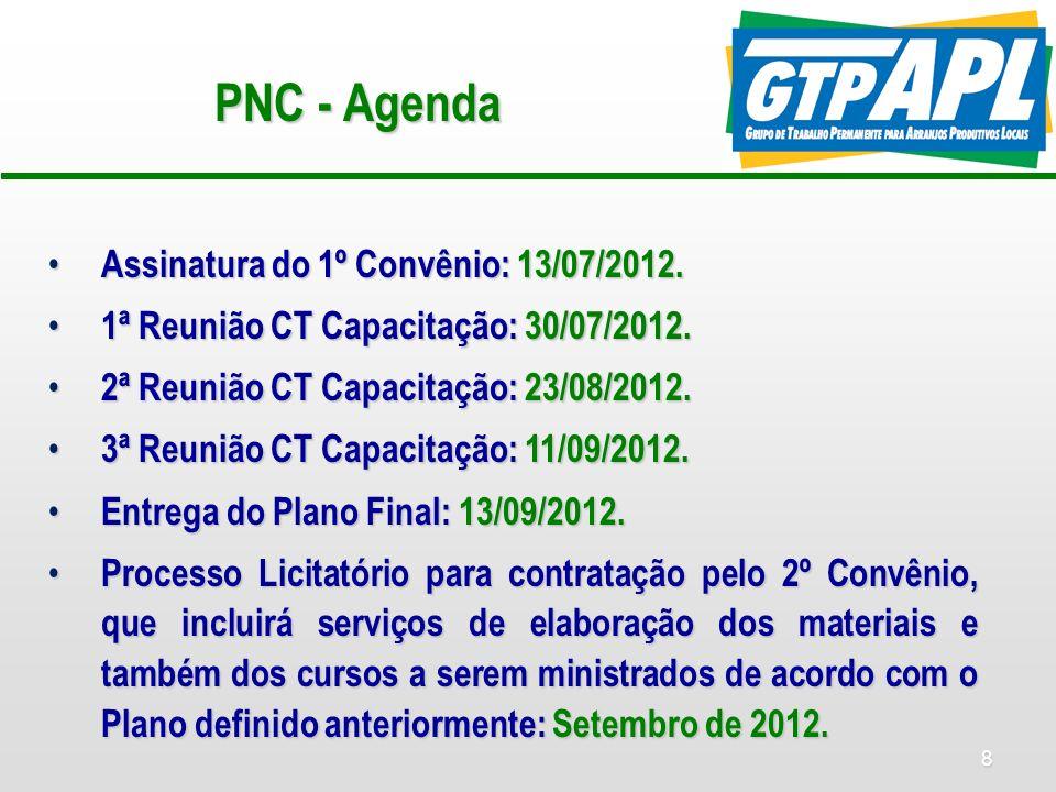8 PNC - Agenda Assinatura do 1º Convênio: 13/07/2012. Assinatura do 1º Convênio: 13/07/2012. 1ª Reunião CT Capacitação: 30/07/2012. 1ª Reunião CT Capa