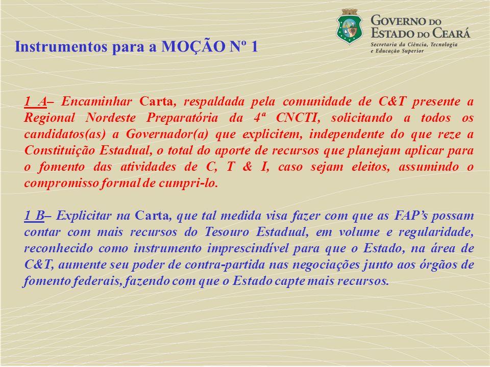 1 A– Encaminhar Carta, respaldada pela comunidade de C&T presente a Regional Nordeste Preparatória da 4ª CNCTI, solicitando a todos os candidatos(as)