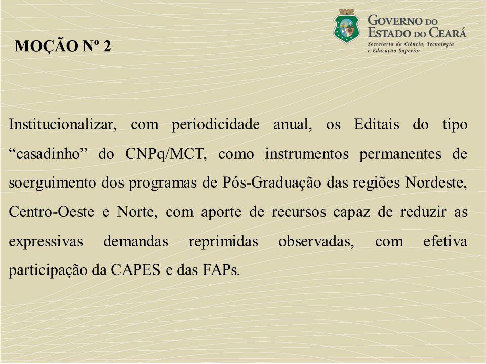 Institucionalizar, com periodicidade anual, os Editais do tipo casadinho do CNPq/MCT, como instrumentos permanentes de soerguimento dos programas de P