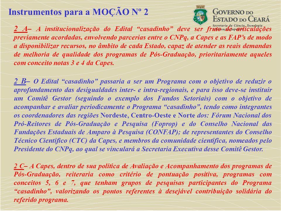2 A– A institucionalização do Edital casadinho deve ser fruto de articulações previamente acordadas, envolvendo parcerias entre o CNPq, a Capes e as F