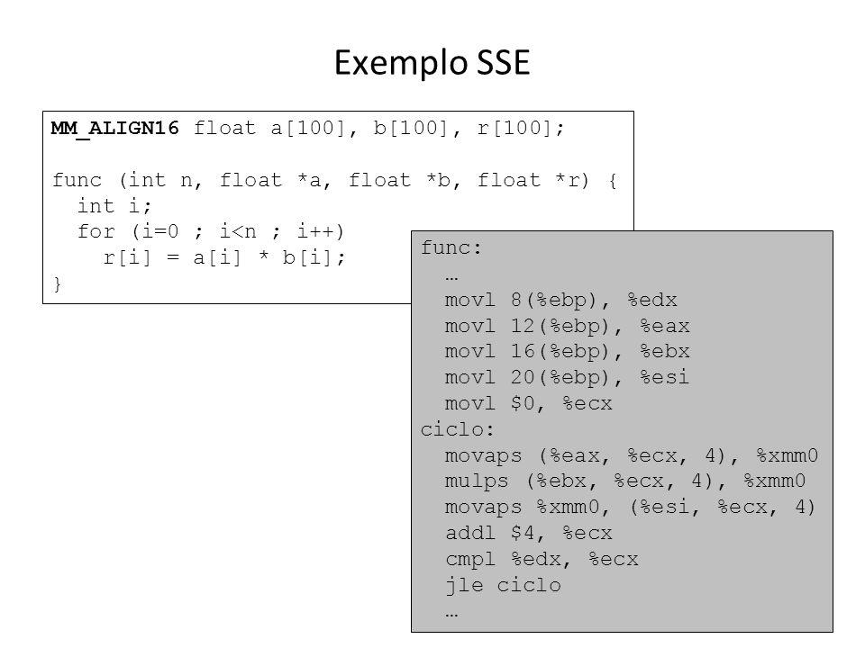 Exemplo SSE 10 MM_ALIGN16 float a[100], b[100], r[100]; func (int n, float *a, float *b, float *r) { int i; for (i=0 ; i<n ; i++) r[i] = a[i] * b[i];