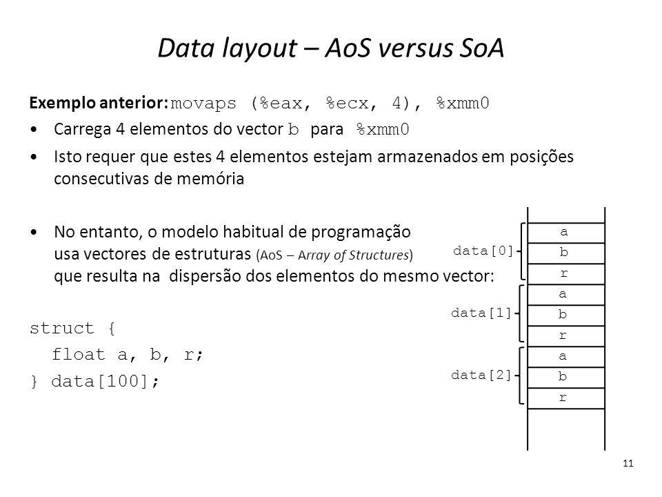 Exemplo anterior: movaps (%eax, %ecx, 4), %xmm0 Carrega 4 elementos do vector b para %xmm0 Isto requer que estes 4 elementos estejam armazenados em po