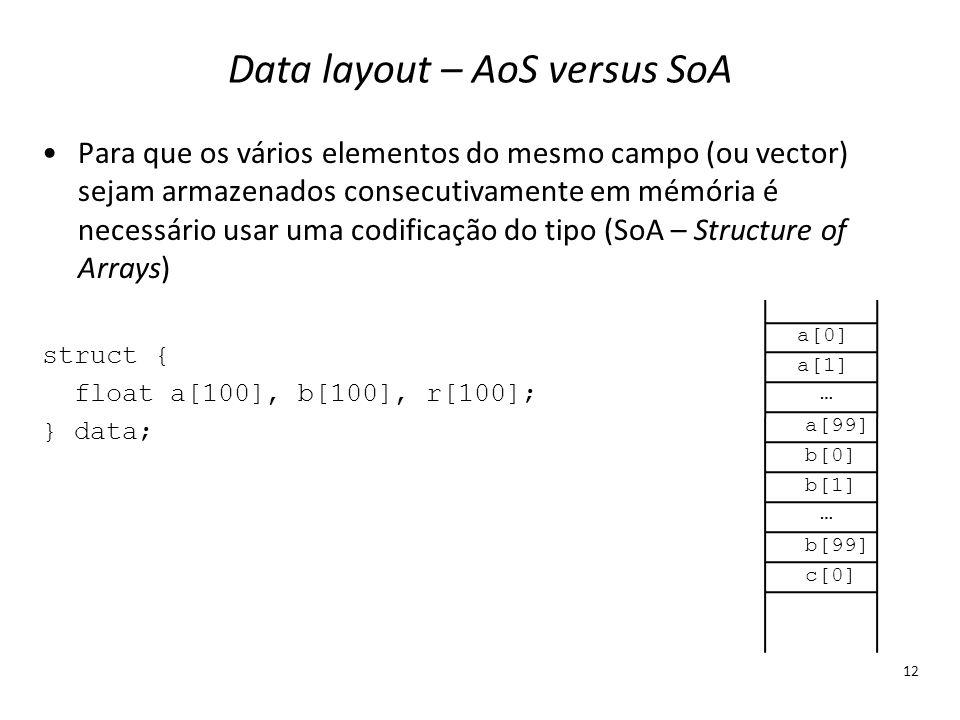 Data layout – AoS versus SoA Para que os vários elementos do mesmo campo (ou vector) sejam armazenados consecutivamente em mémória é necessário usar u