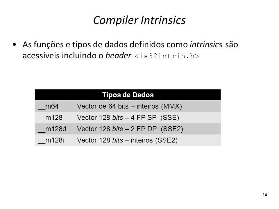 Compiler Intrinsics As funções e tipos de dados definidos como intrinsics são acessíveis incluindo o header 14 Tipos de Dados __m64Vector de 64 bits –