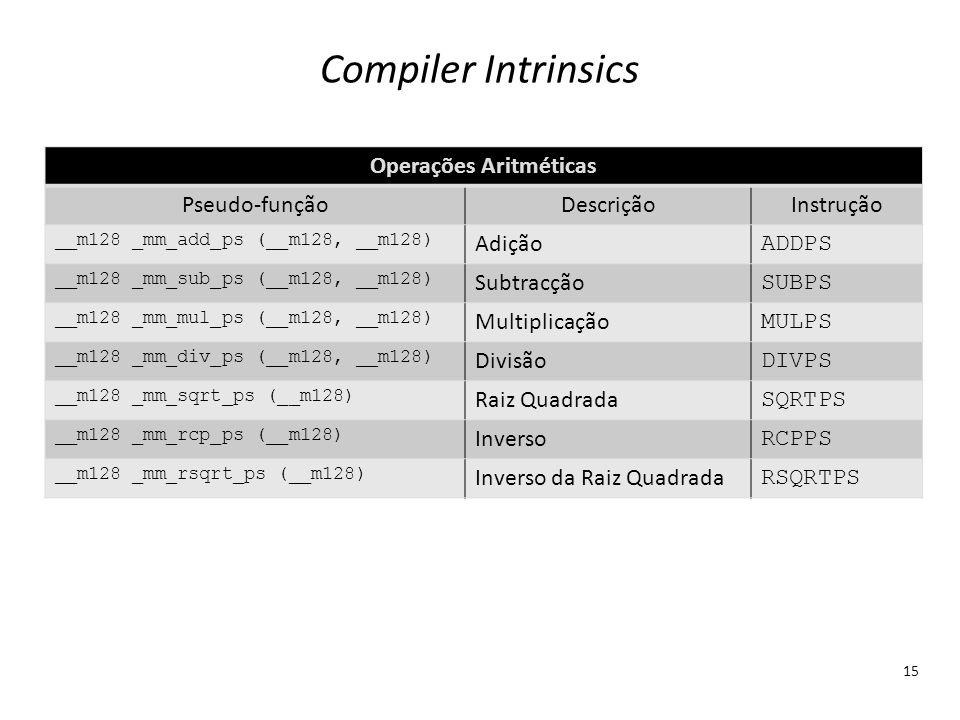 Compiler Intrinsics 15 Operações Aritméticas Pseudo-funçãoDescriçãoInstrução __m128 _mm_add_ps (__m128, __m128) Adição ADDPS __m128 _mm_sub_ps (__m128