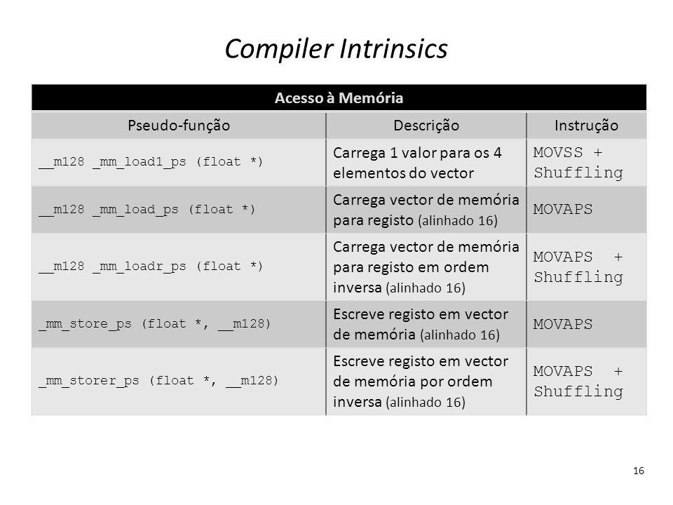 Compiler Intrinsics 16 Acesso à Memória Pseudo-funçãoDescriçãoInstrução __m128 _mm_load1_ps (float *) Carrega 1 valor para os 4 elementos do vector MO