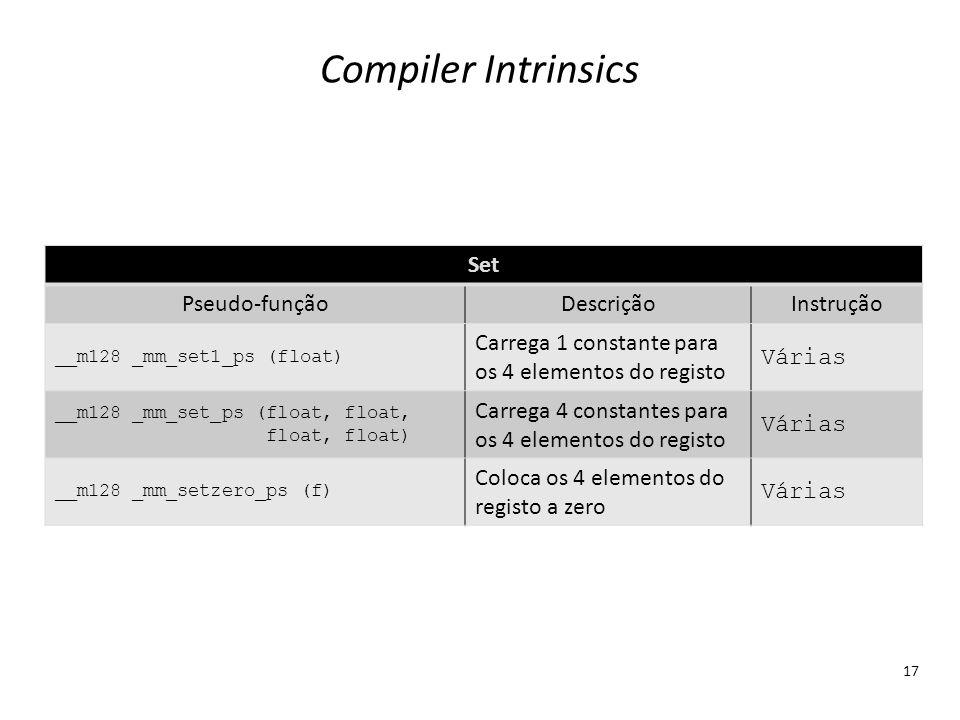 Compiler Intrinsics 17 Set Pseudo-funçãoDescriçãoInstrução __m128 _mm_set1_ps (float) Carrega 1 constante para os 4 elementos do registo Várias __m128