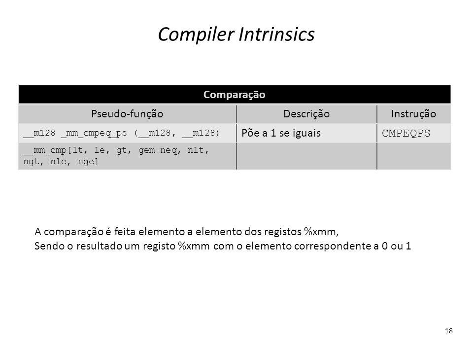 Compiler Intrinsics 18 Comparação Pseudo-funçãoDescriçãoInstrução __m128 _mm_cmpeq_ps (__m128, __m128) Põe a 1 se iguais CMPEQPS __mm_cmp[lt, le, gt,