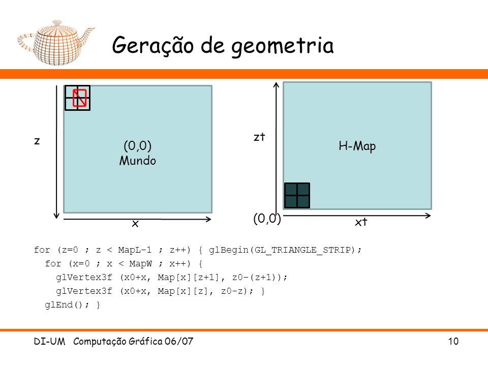 Geração de geometria for (z=0 ; z < MapL-1 ; z++) { glBegin(GL_TRIANGLE_STRIP); for (x=0 ; x < MapW ; x++) { glVertex3f (x0+x, Map[x][z+1], z0-(z+1));