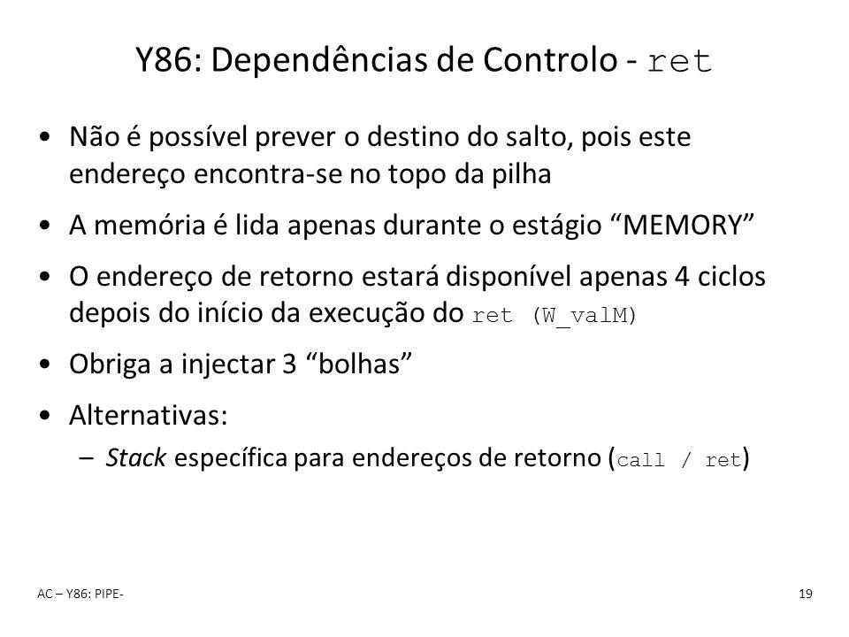 Y86: Dependências de Controlo - ret Não é possível prever o destino do salto, pois este endereço encontra-se no topo da pilha A memória é lida apenas