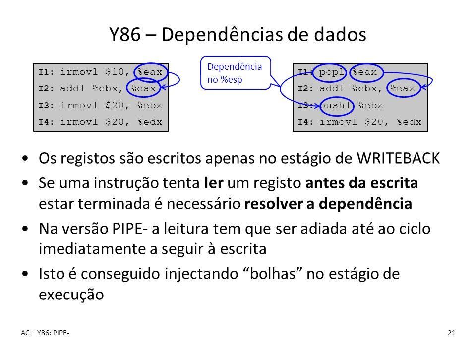 Y86 – Dependências de dados Os registos são escritos apenas no estágio de WRITEBACK Se uma instrução tenta ler um registo antes da escrita estar termi