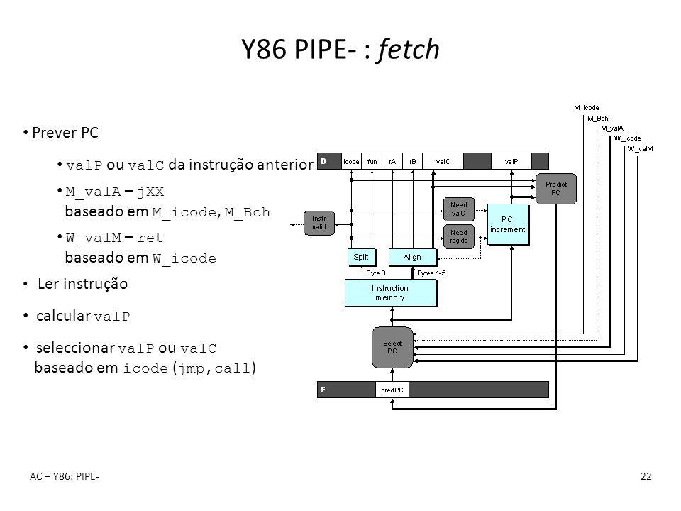 Y86 PIPE- : fetch AC – Y86: PIPE-22 Prever PC valP ou valC da instrução anterior M_valA – jXX baseado em M_icode, M_Bch W_valM – ret baseado em W_icod