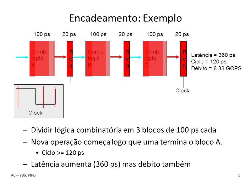 Encadeamento: Exemplo AC – Y86: PIPE-5 –Dividir lógica combinatória em 3 blocos de 100 ps cada –Nova operação começa logo que uma termina o bloco A. C