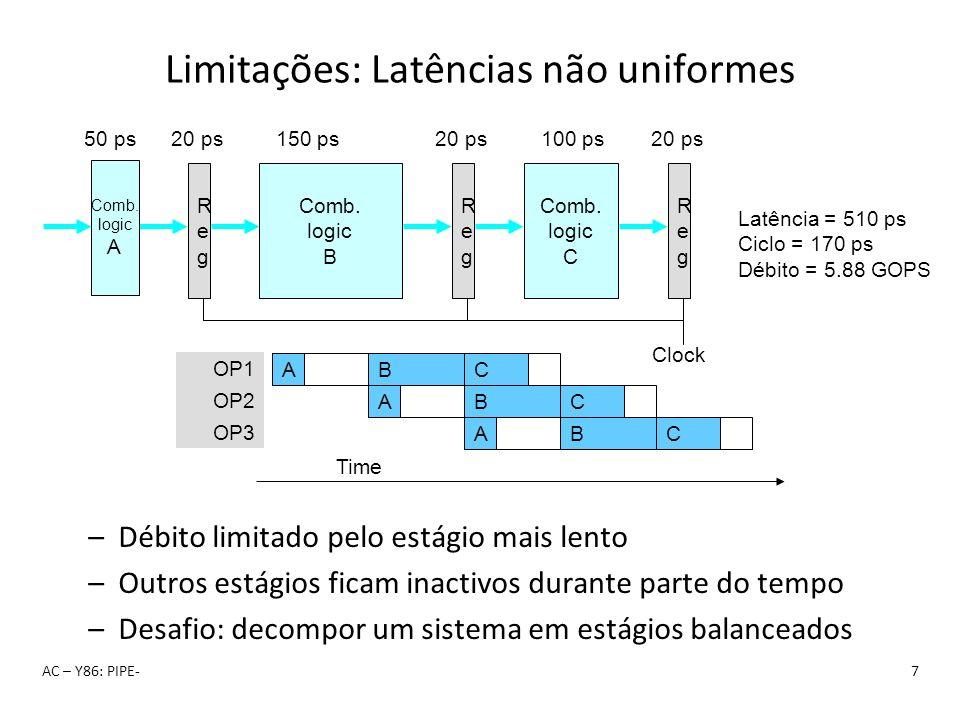 Limitações: Latências não uniformes AC – Y86: PIPE-7 –Débito limitado pelo estágio mais lento –Outros estágios ficam inactivos durante parte do tempo