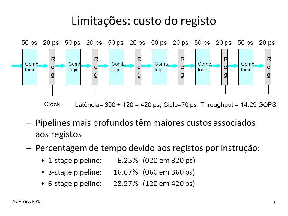 Limitações: custo do registo AC – Y86: PIPE-8 –Pipelines mais profundos têm maiores custos associados aos registos –Percentagem de tempo devido aos re