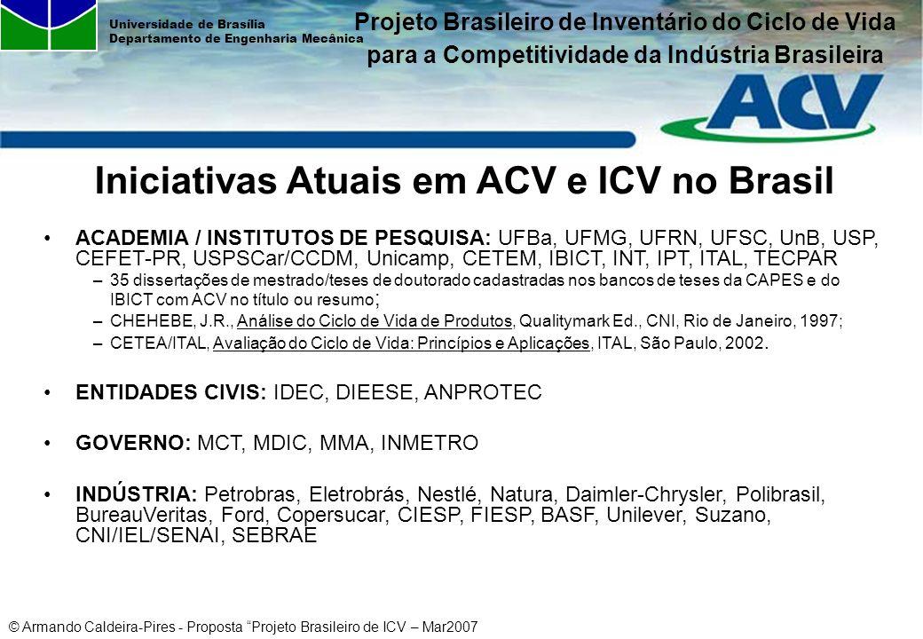 © Armando Caldeira-Pires - Proposta Projeto Brasileiro de ICV – Mar2007 Universidade de Brasília Departamento de Engenharia Mecânica Iniciativas Atuai