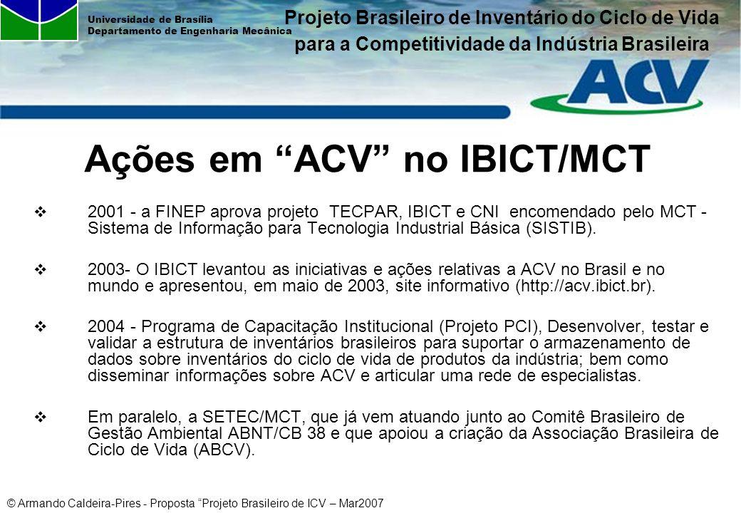 © Armando Caldeira-Pires - Proposta Projeto Brasileiro de ICV – Mar2007 Universidade de Brasília Departamento de Engenharia Mecânica Ações em ACV no I