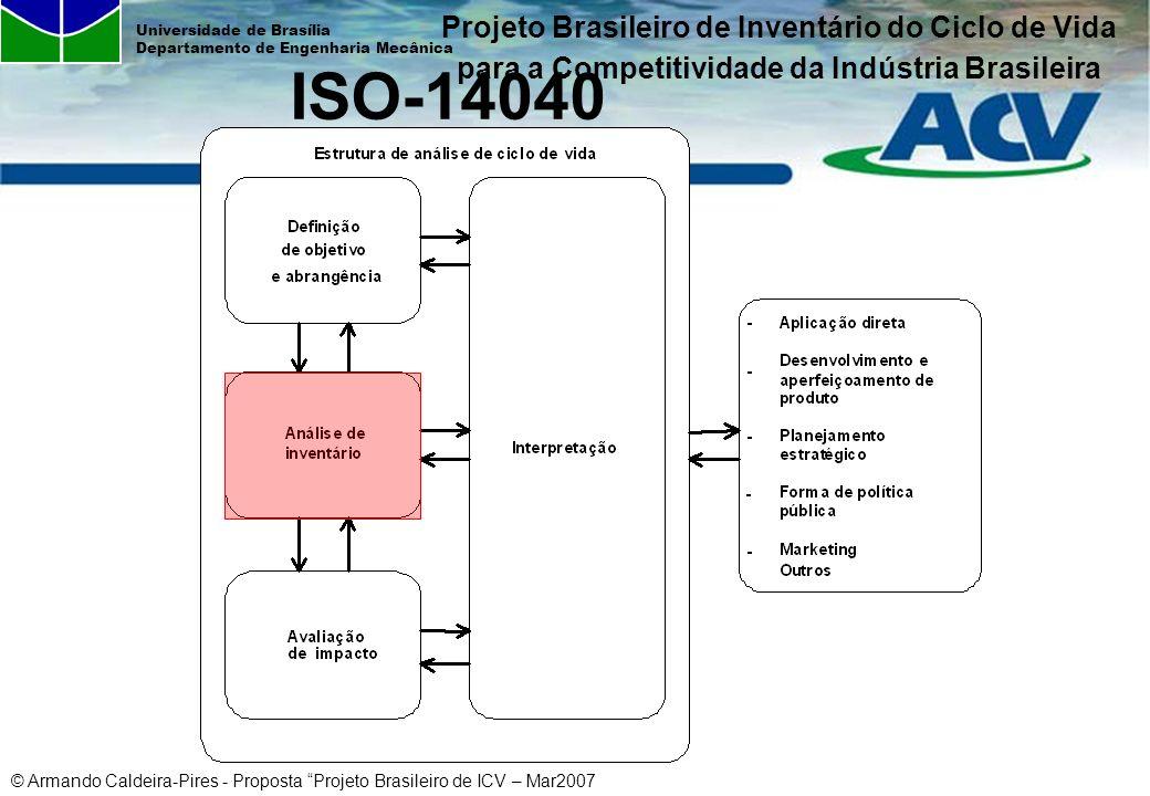 © Armando Caldeira-Pires - Proposta Projeto Brasileiro de ICV – Mar2007 Universidade de Brasília Departamento de Engenharia Mecânica ISO-14040 Projeto