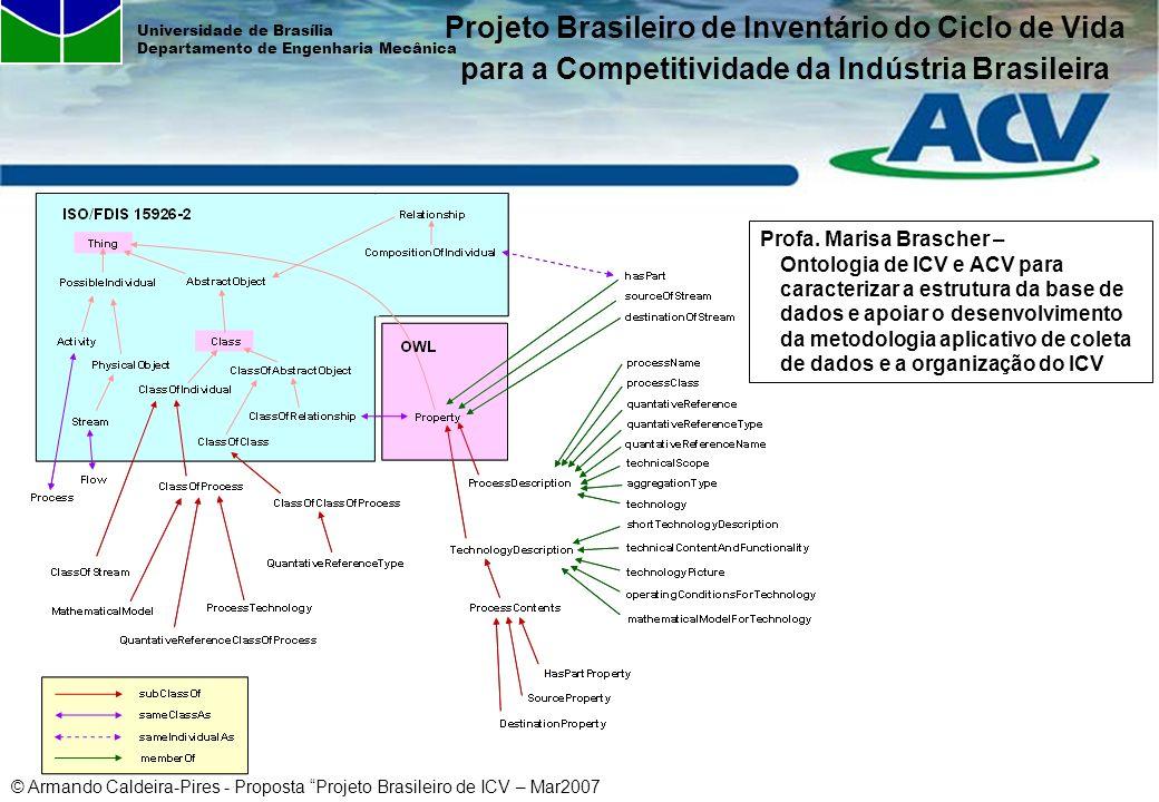 © Armando Caldeira-Pires - Proposta Projeto Brasileiro de ICV – Mar2007 Universidade de Brasília Departamento de Engenharia Mecânica Profa. Marisa Bra