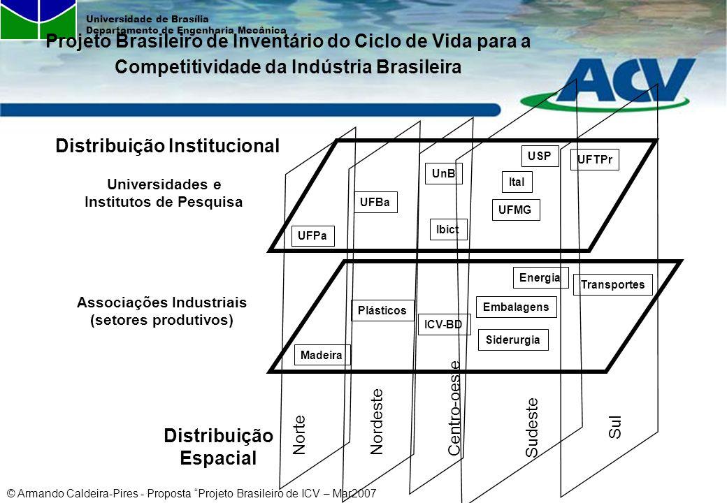 © Armando Caldeira-Pires - Proposta Projeto Brasileiro de ICV – Mar2007 Universidade de Brasília Departamento de Engenharia Mecânica Distribuição Inst