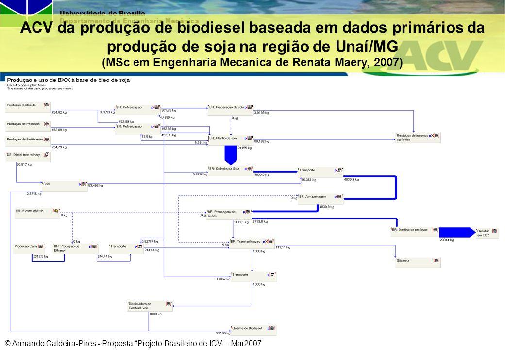 © Armando Caldeira-Pires - Proposta Projeto Brasileiro de ICV – Mar2007 Universidade de Brasília Departamento de Engenharia Mecânica ACV da produção d