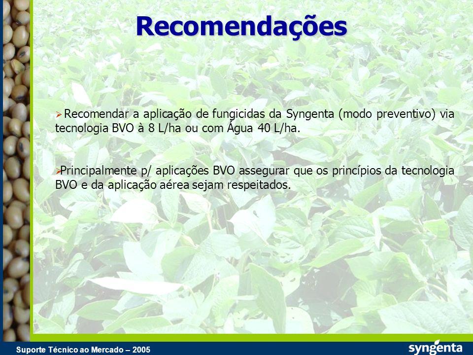 Suporte Técnico ao Mercado – 2004 Suporte Técnico ao Mercado – 2005Recomendações Recomendar a aplicação de fungicidas da Syngenta (modo preventivo) vi