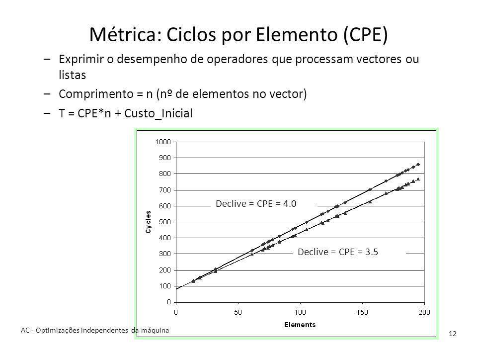 Métrica: Ciclos por Elemento (CPE) 12 –Exprimir o desempenho de operadores que processam vectores ou listas –Comprimento = n (nº de elementos no vector) –T = CPE*n + Custo_Inicial Declive = CPE = 4.0 Declive = CPE = 3.5 AC - Optimizações independentes da máquina