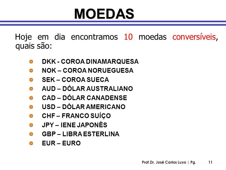 Prof.Dr. José Carlos Luxo | Pg.11 Hoje em dia encontramos 10 moedas conversíveis, quais são: DKK - COROA DINAMARQUESA NOK – COROA NORUEGUESA SEK – COR