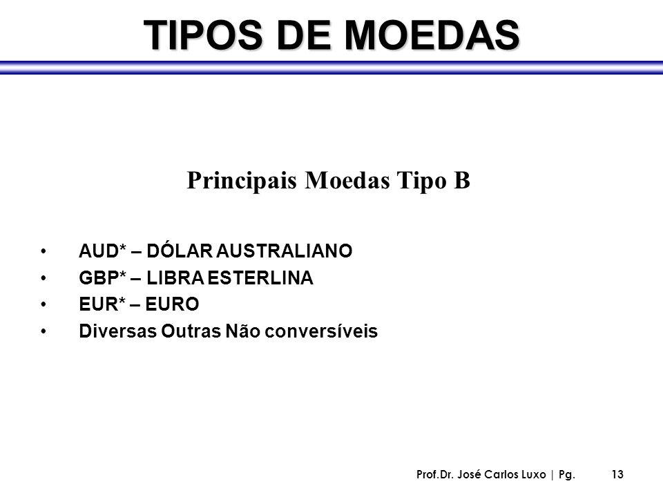 Prof.Dr. José Carlos Luxo | Pg.13 Principais Moedas Tipo B AUD* – DÓLAR AUSTRALIANO GBP* – LIBRA ESTERLINA EUR* – EURO Diversas Outras Não conversívei