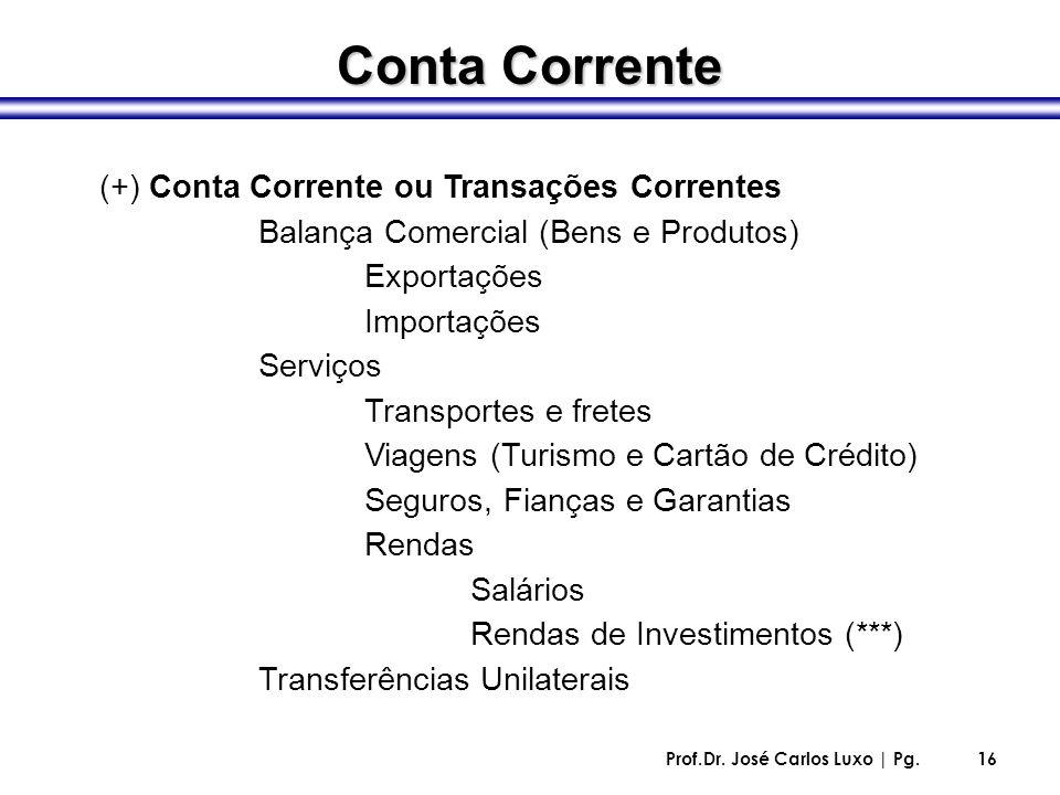 Prof.Dr. José Carlos Luxo | Pg.16 (+) Conta Corrente ou Transações Correntes Balança Comercial (Bens e Produtos) Exportações Importações Serviços Tran