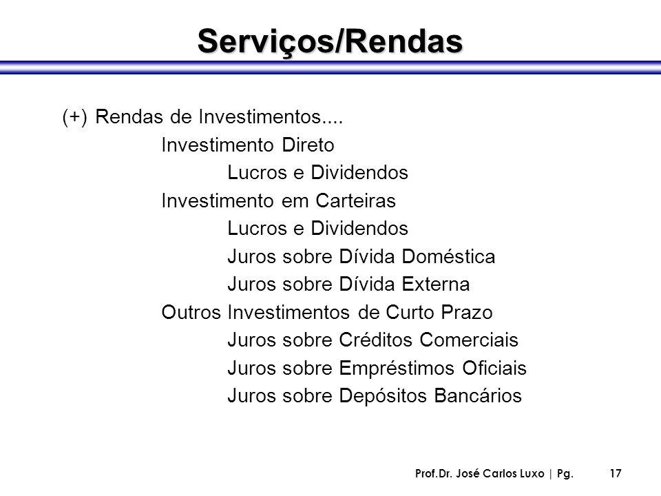 Prof.Dr. José Carlos Luxo | Pg.17 (+)Rendas de Investimentos.... Investimento Direto Lucros e Dividendos Investimento em Carteiras Lucros e Dividendos