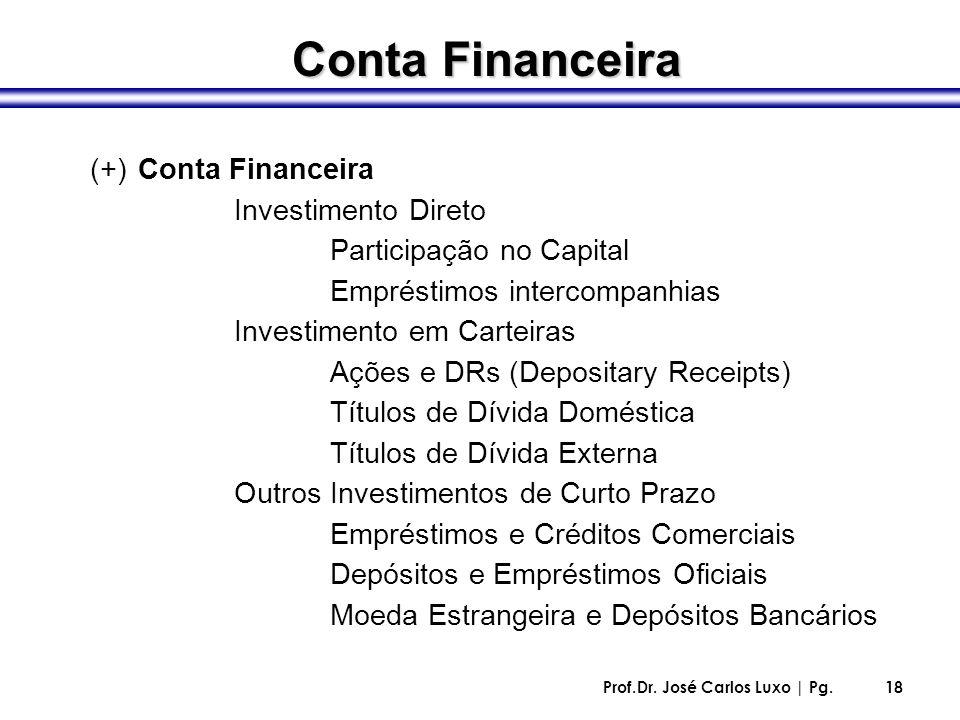 Prof.Dr. José Carlos Luxo | Pg.18 (+)Conta Financeira Investimento Direto Participação no Capital Empréstimos intercompanhias Investimento em Carteira