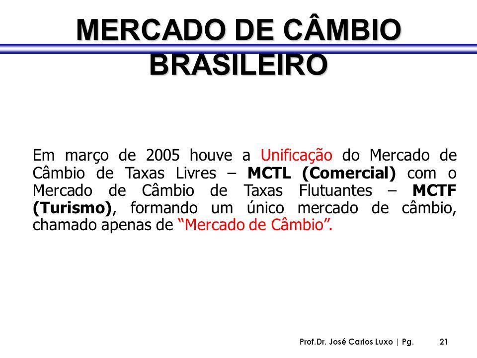 Prof.Dr. José Carlos Luxo | Pg.21 MERCADO DE CÂMBIO BRASILEIRO Em março de 2005 houve a Unificação do Mercado de Câmbio de Taxas Livres – MCTL (Comerc