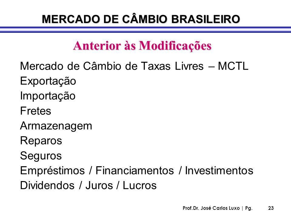 Prof.Dr. José Carlos Luxo | Pg.23 MERCADO DE CÂMBIO BRASILEIRO Mercado de Câmbio de Taxas Livres – MCTL Exportação Importação Fretes Armazenagem Repar