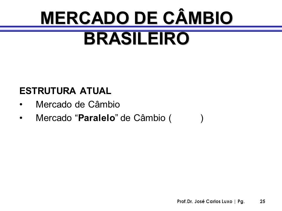 Prof.Dr. José Carlos Luxo | Pg.25 MERCADO DE CÂMBIO BRASILEIRO ESTRUTURA ATUAL Mercado de Câmbio Mercado Paralelo de Câmbio ( )