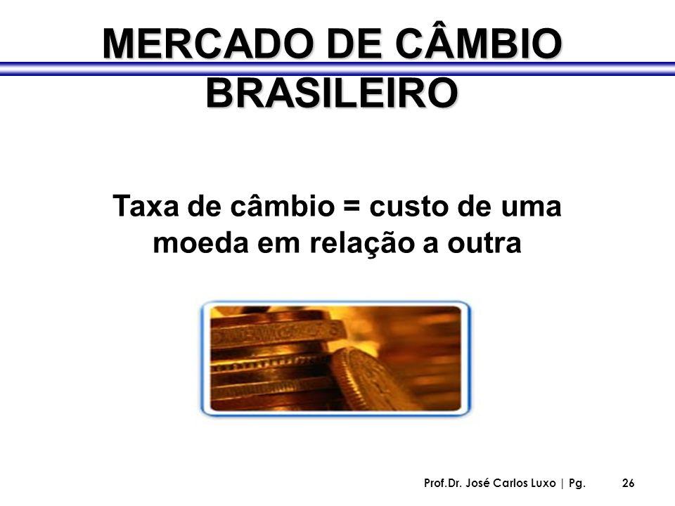 Prof.Dr. José Carlos Luxo | Pg.26 MERCADO DE CÂMBIO BRASILEIRO Taxa de câmbio = custo de uma moeda em relação a outra