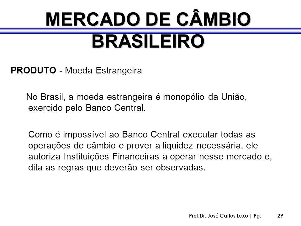 Prof.Dr. José Carlos Luxo | Pg.29 MERCADO DE CÂMBIO BRASILEIRO PRODUTO - Moeda Estrangeira No Brasil, a moeda estrangeira é monopólio da União, exerci