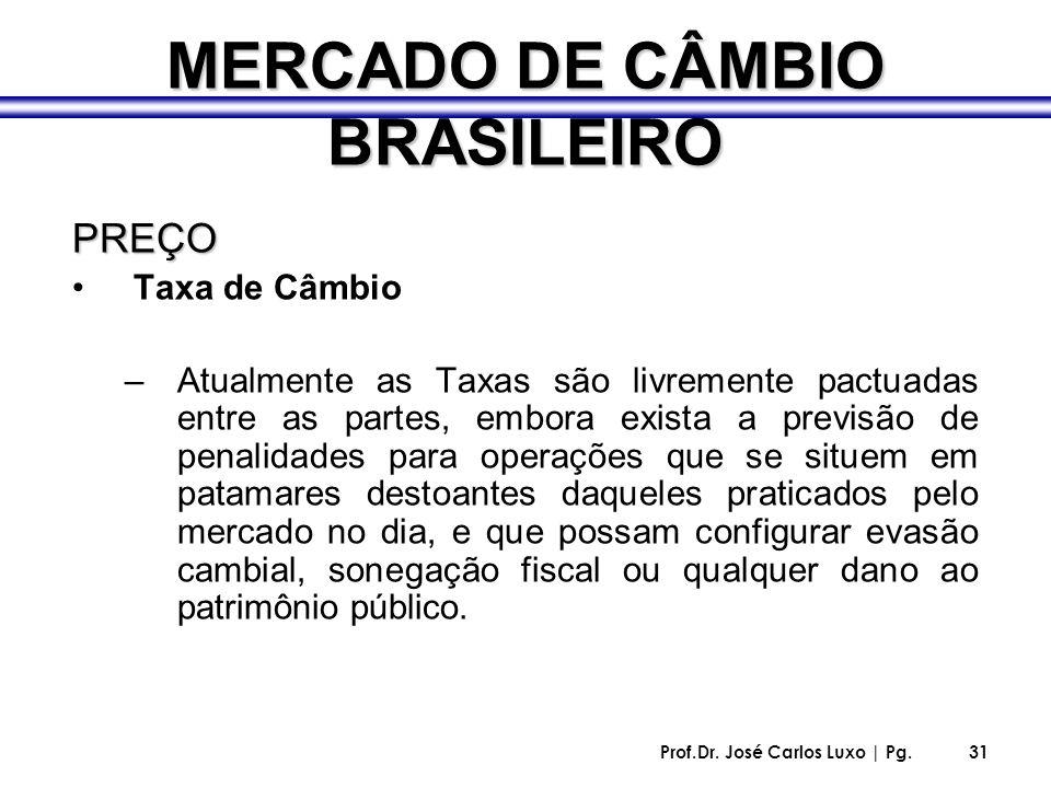 Prof.Dr. José Carlos Luxo | Pg.31 MERCADO DE CÂMBIO BRASILEIRO PREÇO Taxa de Câmbio –Atualmente as Taxas são livremente pactuadas entre as partes, emb