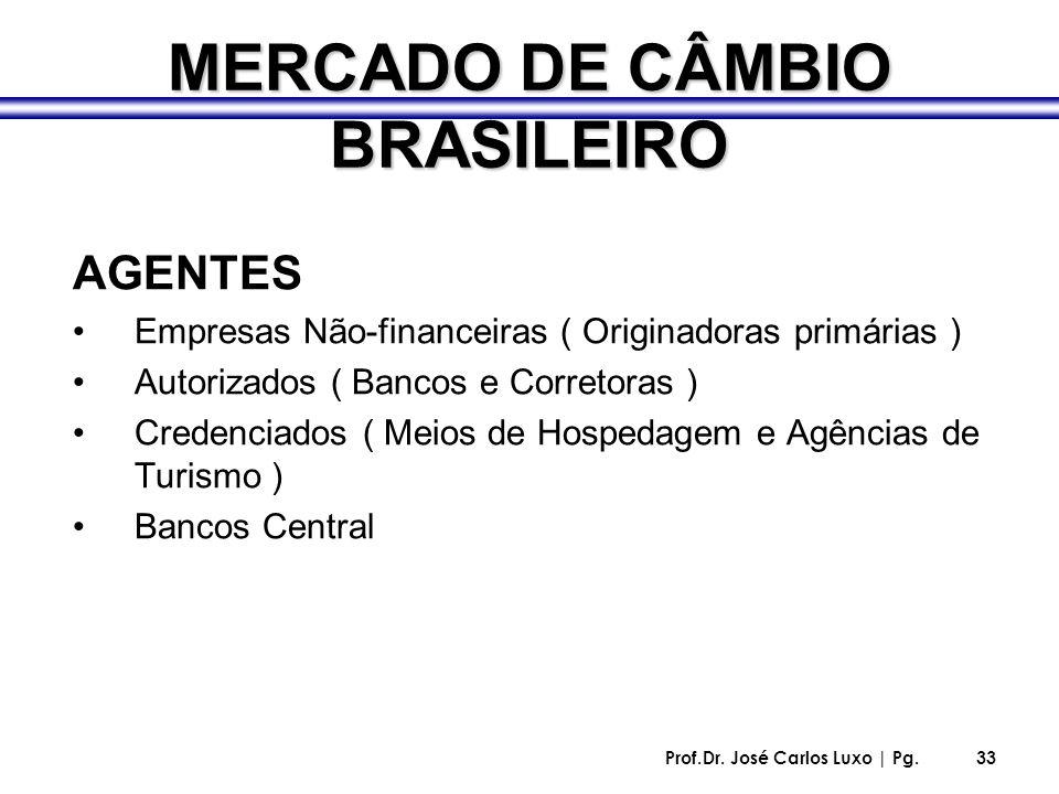 Prof.Dr. José Carlos Luxo | Pg.33 MERCADO DE CÂMBIO BRASILEIRO AGENTES Empresas Não-financeiras ( Originadoras primárias ) Autorizados ( Bancos e Corr