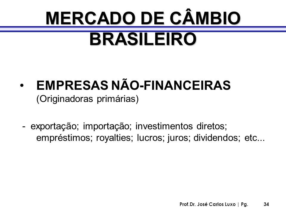 Prof.Dr. José Carlos Luxo | Pg.34 MERCADO DE CÂMBIO BRASILEIRO EMPRESAS NÃO-FINANCEIRAS (Originadoras primárias) - exportação; importação; investiment