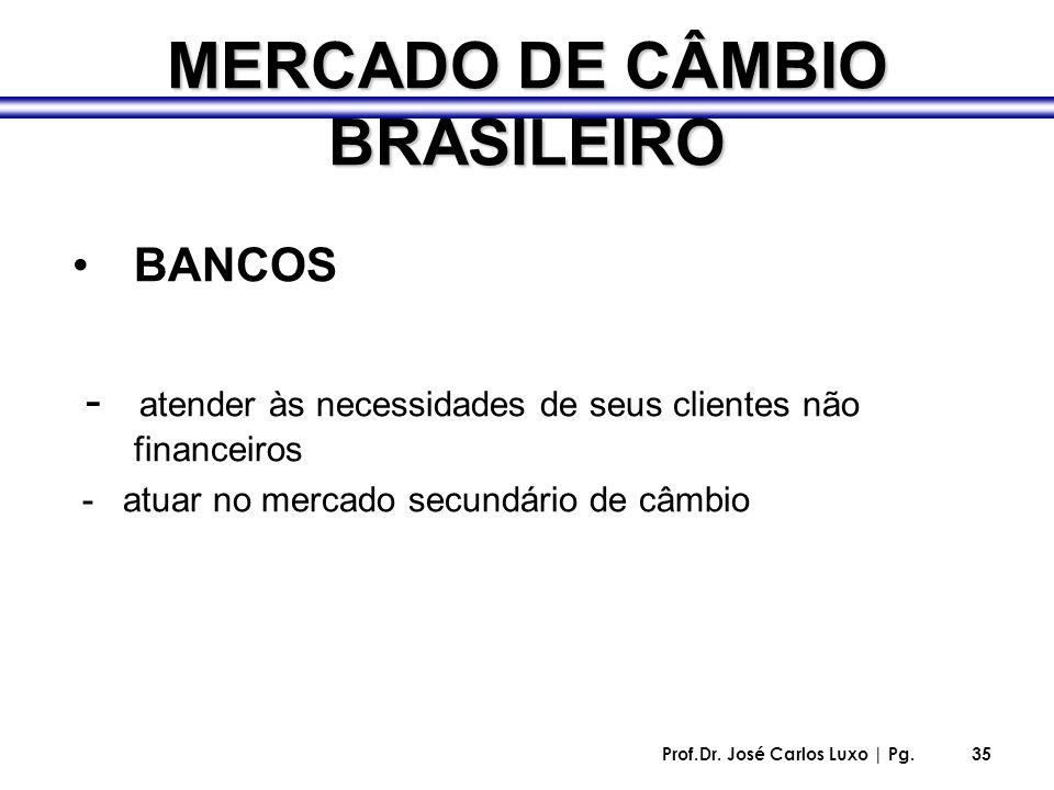 Prof.Dr. José Carlos Luxo | Pg.35 MERCADO DE CÂMBIO BRASILEIRO BANCOS - atender às necessidades de seus clientes não financeiros - atuar no mercado se
